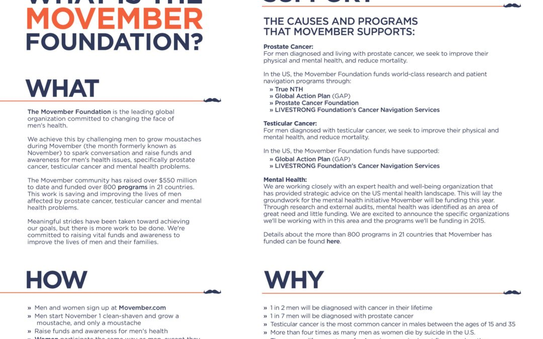What Is The Movember Foundation?